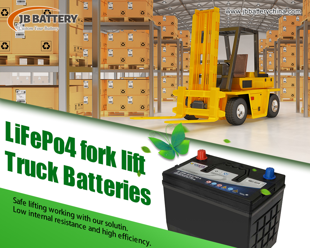 Usine de batteries au lithium-ion en Chine (2)